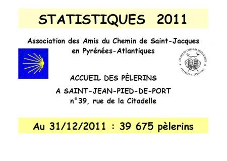 Statistiques st jean pied de port 2011 analyse - Train from paris to st jean pied de port ...